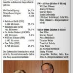 Artikel im Wochenblatt vom 19.03.2014