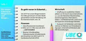 Es geht voran in Eckental - Folge1