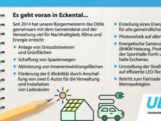 Eckental Klima Energie