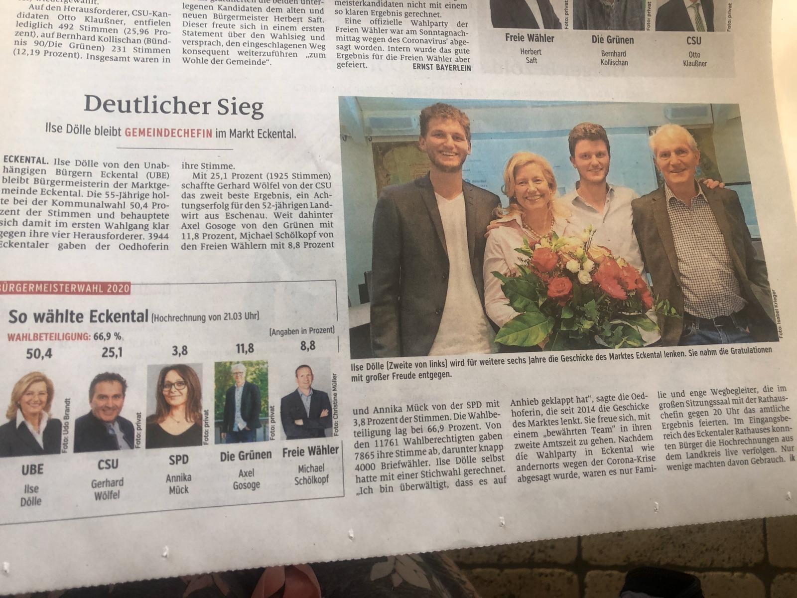 bürgermeisterwahl hildburghausen 2020